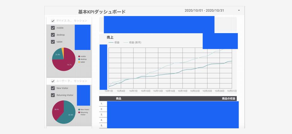 基本KPIダッシュボード画像