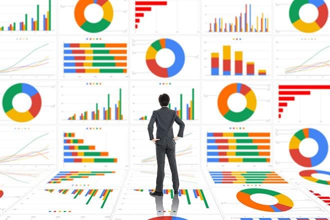 SEO対策⑨現状分析と改善