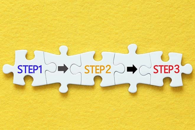 DX(デジタルトランスフォーメーション)戦略策定の流れ